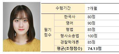 2019년 2차 경기남부청 윤서현님