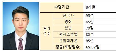 2019년 2차 서울청 김동규님