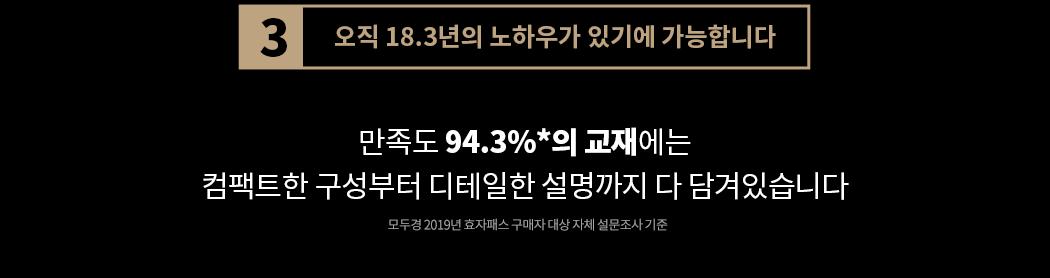 만족도 94.3%*의 교재에는 컴팩트한 구성부터 디테일한 설명까지 다 담겨있습니다