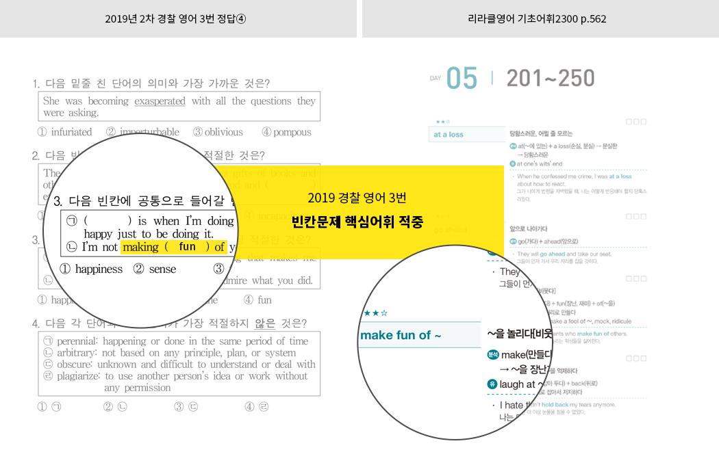 2019 경찰영어 독해문제 핵심어휘 적중1!