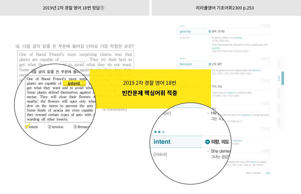 2019 경찰영어 독해문제 핵심어휘 적중2!