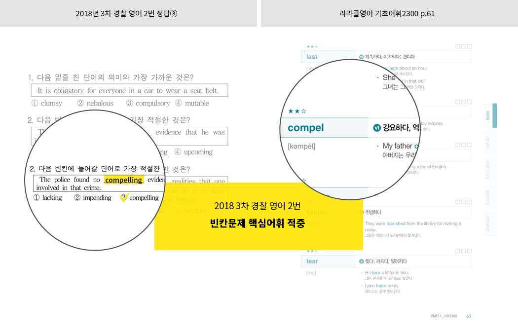 2019 경찰영어 독해문제 핵심어휘 적중3!