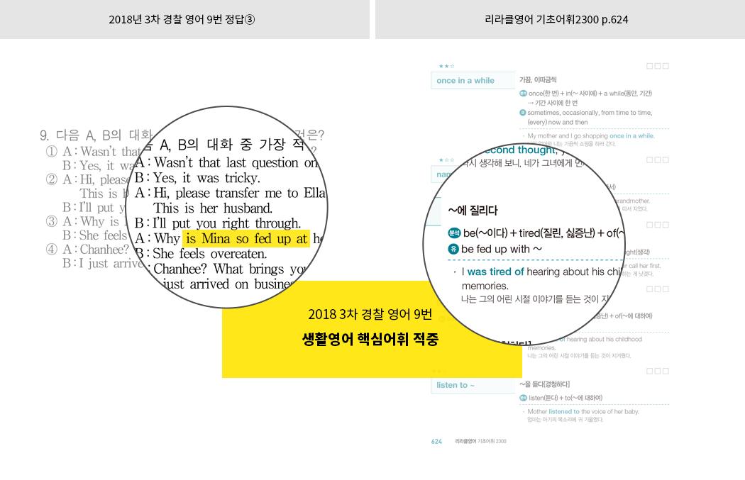 2019 경찰영어 독해문제 핵심어휘 적중4!
