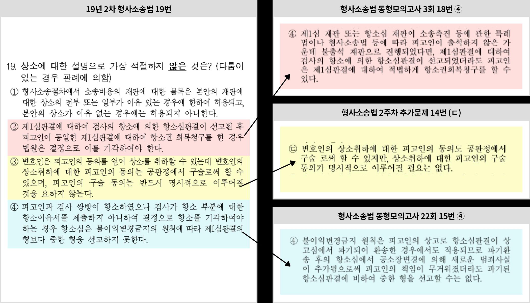 19년 2차 형사소송법 19번