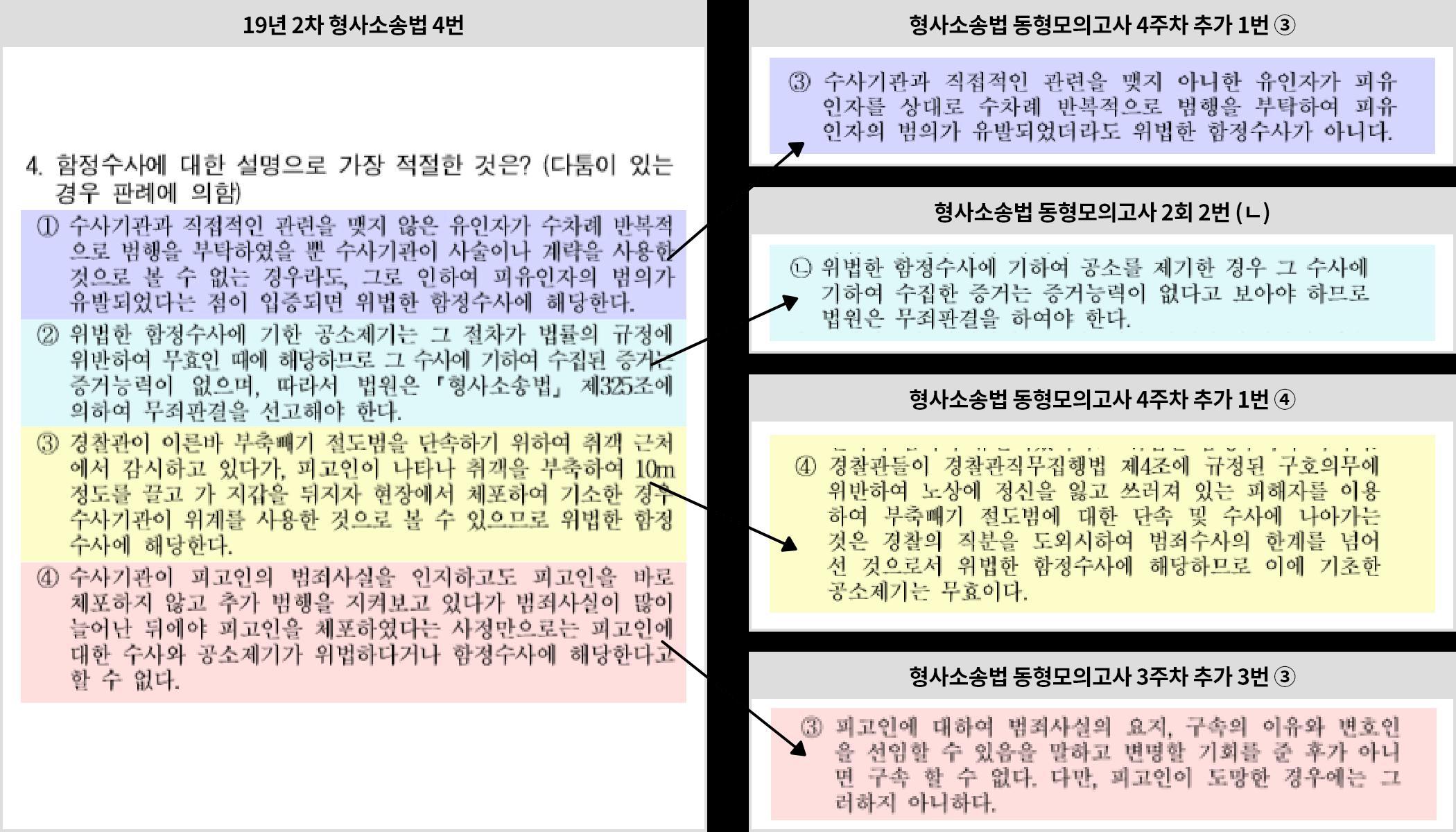 19년 2차 형사소송법 4번