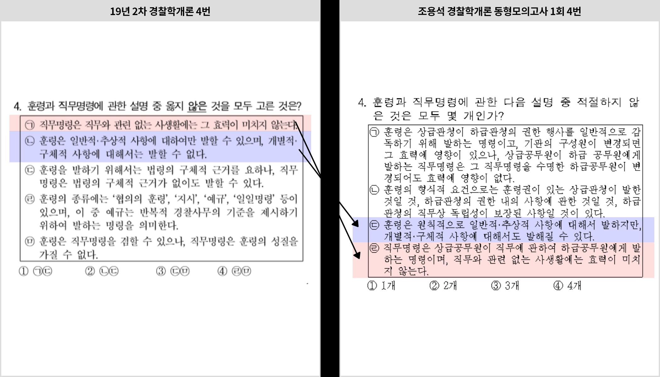 19년 2차 경찰학개론 4번