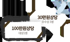 30만원상당(우수상3명)/100만원상당(대상1명)