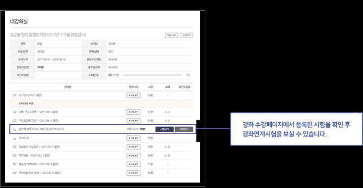 강좌 수강페이지에서 등록된 시험을 확인 후 강좌연계시험을 보실 수 있습니다.